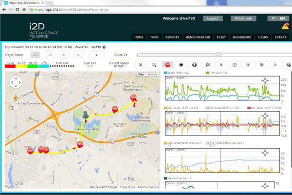 i2D Intelligence to drive dashboard with trip simulator map and data graphs